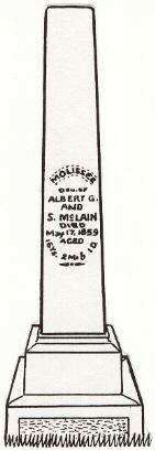Molissa McLain