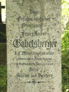 Franz Xaver Gabelsberger