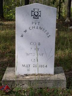 Pvt W W Chambers