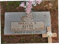 Makayla R Keith