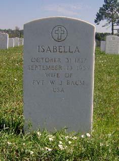 Isabella Baum