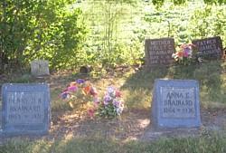 Annie Eliza Brainard