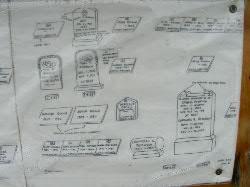 North Cove Pioneer Cemetery