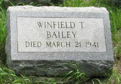 Winfield Thomas Bailey