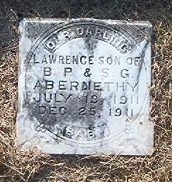 Lawrence Abernethy