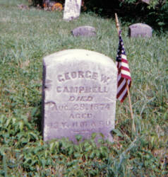 George W Campbell