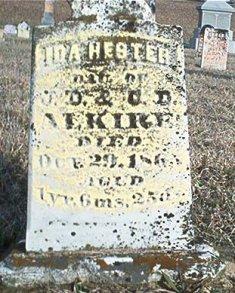 Ida Hester Alkire
