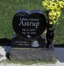 Ethan G. Astrup