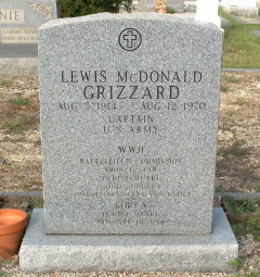 Lewis McDonald Grizzard