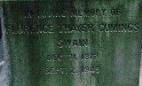 Florence Briggs <i>Thayer</i> Swain