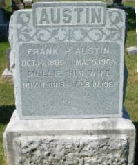 Frank P. Austin