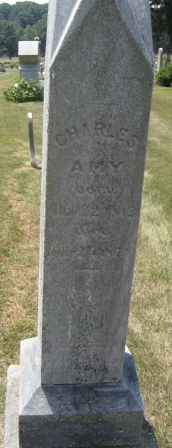 Charles Amy