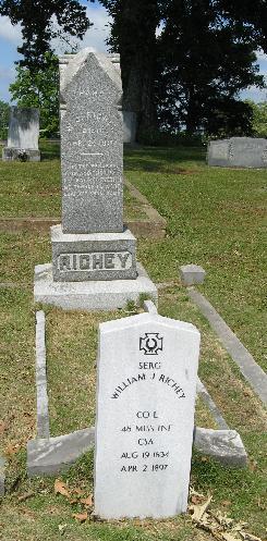 William James Richey