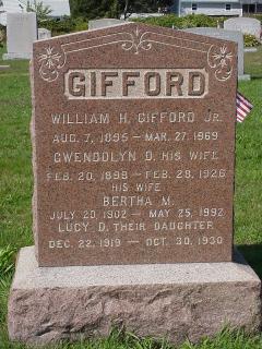 William Henry Gifford, Jr