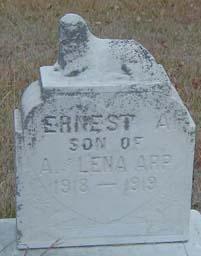 Ernest Adolph Arp