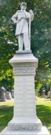 Civil War <i>Memorial</i>