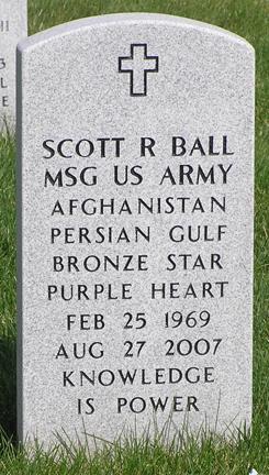 Scott Rowen Ball