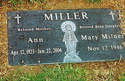 Mary Milner