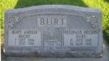 Reginald Nelson Burt