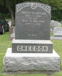 Mary E. <i>Sullivan</i> Creedon