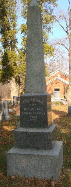 William F Ball