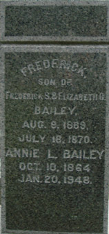 Anne Louise Bailey