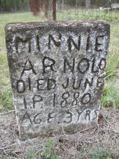 Minnie Arnold