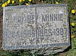 Minnie Haven