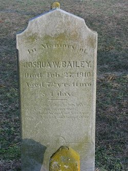 Joshua W. Bailey