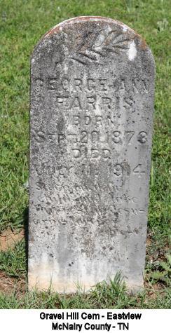 George Ann Farris