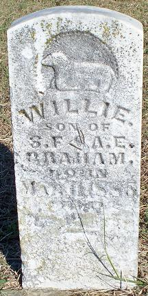 Willie Graham