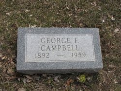 George Franklin Campbell