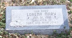 Lorena Mary Jones
