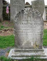 Elizabeth Kerr Brown