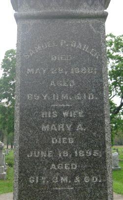 Samuel P. Bailer