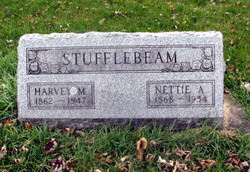 Nettie Adel <i>White</i> Stufflebeam
