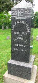 George H. Batchelor