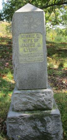 Minnie Lyons