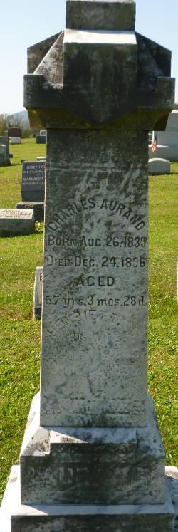 Charles Aurand