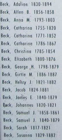George H Beck