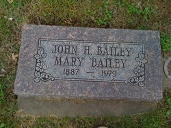 John Harvey Bailey