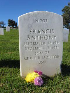 Francis Anthony Molitor