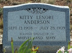 Kitty Lenore Anderson