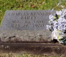 Charles Kennedy Bailey