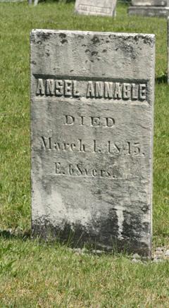 Ansel Annable