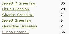 Elizabeth Loretta <i>McGill</i> Greenlaw