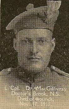Daniel McGILLIVRAY