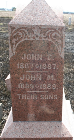 John M Aitken