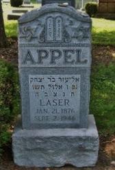 Laser Appel