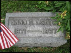 Anna D. Ashton